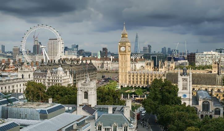 Best Luxury Activities In and Around London