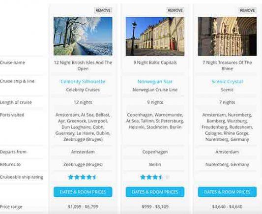 Compare Tool on Cruisable.com (Photo Cruisable)